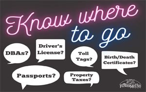 Know Where to Go graphic with bubbles representing different items